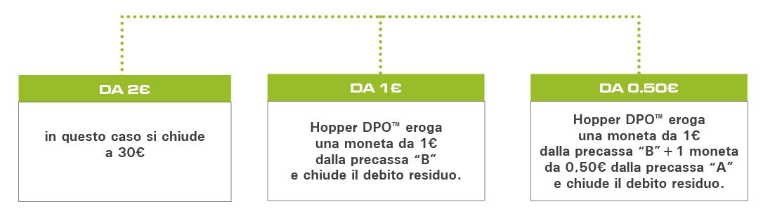Flexi_Hopper-X5-DPO-MULTIMONETE-MICROHARD_tab