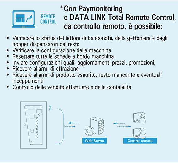 PAYMONITORING_DATA_LINK_microhard
